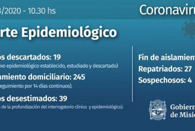 MISIONES SIGUE SIN CASOS DE CORONAVIRUS Y YA HAY 245 PERSONAS AISLADAS