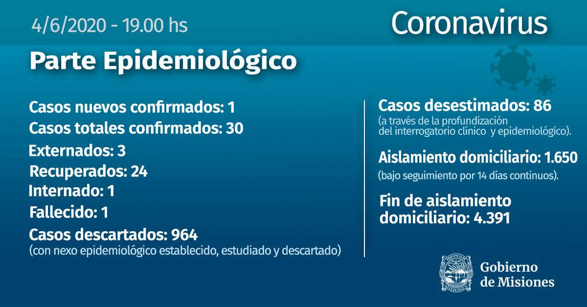 MISIONES SUMA UN NUEVO CASO DE CORONAVIRUS