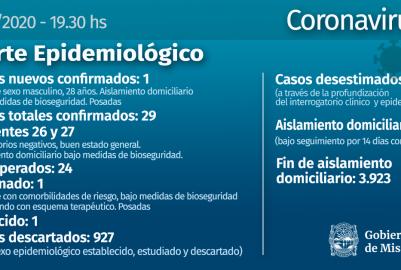 COVID-19: SE CONFIRMÓ UN NUEVO CASO EN MISIONES
