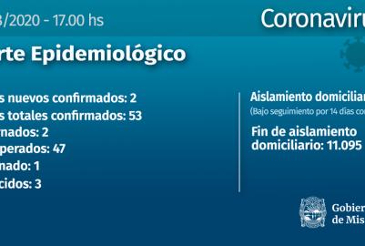 DOS NUEVOS CASOS DE CORONAVIRUS EN MISIONES