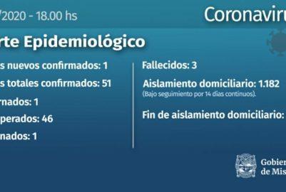 MISIONES SUMÓ UN NUEVO CASO DE CORONAVIRUS: OTRA MUJER EN ANDRESITO
