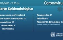 CORONAVIRUS: MISIONES REGISTRA DOS NUEVOS CASOS