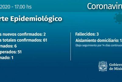 MISIONES LLEGÓ A LOS 61 CASOS DE CORONAVIRUS